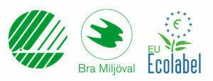Miljömärkningssymbolerna
