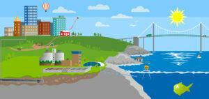 Skyline över spelet Spoleborg